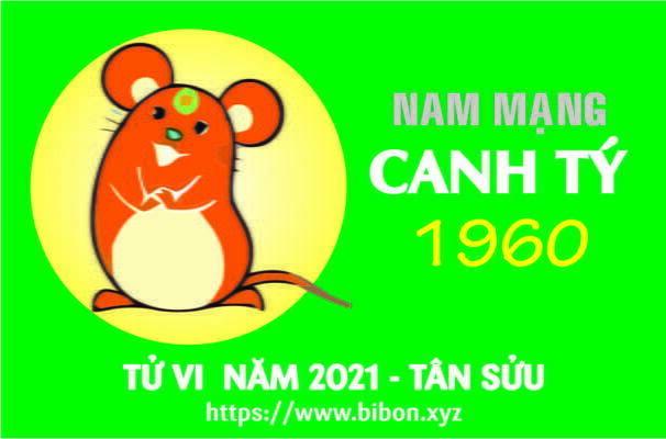 TỬ VI NĂM 2021 TUỔI CANH TÝ 1960 NAM MẠNG
